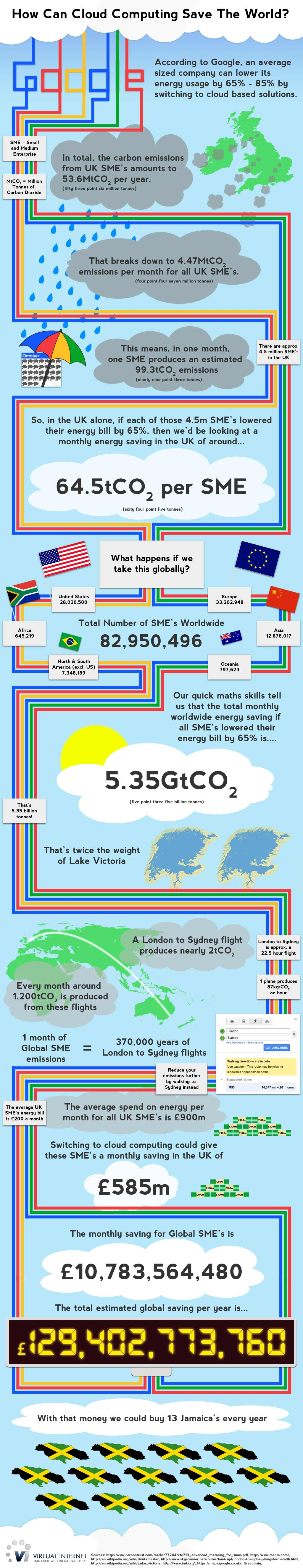 How Cloud Computing Can Save The World Infographic